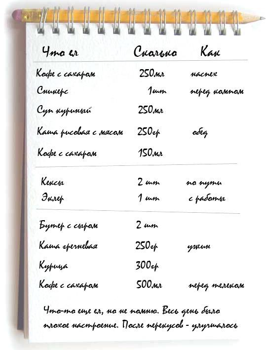 Дневник питания для похудения образец заполнения
