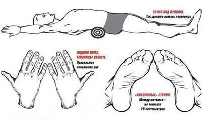 Похудение с помощью валика из полотенца: японская гимнастика для спины
